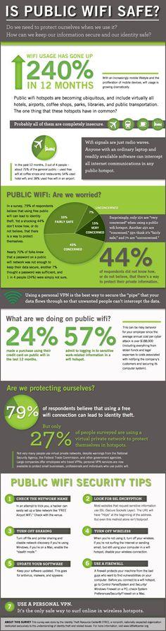 Is Public Wifi Safe?