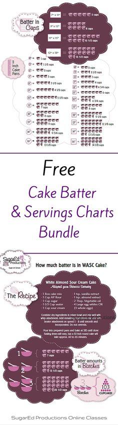 free baking charts