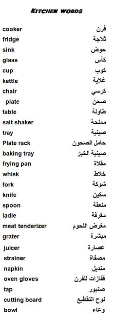 Arabic English Cooking Words.