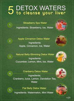 5 detox drink waters to cleanse your liver Fatty Liver Diet, Healthy Liver, Healthy Detox, Foods For Liver Health, Fatty Liver Symptoms, Detox Foods, Liver Disease Diet, Detox Diets, Liver Cancer