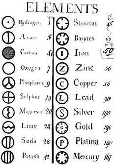 Image result for alchemical symbols