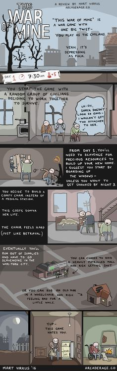 This war of mine review by arcade rage