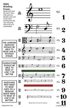 Now there is no excuse for having bad sight reading with this poster around! Modeled after the traditional eye exam posters found in every doctor's office, this poster tests your sight reading skills. Guitar Lessons For Beginners, Violin Lessons, Drum Lessons, Music Lessons, Piano Music, Sheet Music, Piano Sheet, Tune Music, Reading Posters