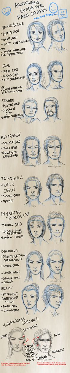 Face shapes.
