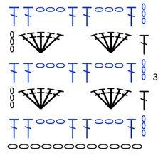 crochet notation