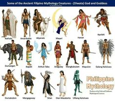 gods in mythology - Google Search