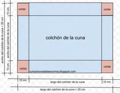 Aprende a hacer EDREDONES o CUBRE CAMA (con vídeo incluido) - Curso de costura Patchwork Baby, Patchwork Patterns, Sewing Patterns, Barbie, Baby Bedding Sets, Needle Case, Blue Quilts, Hot Pads, Quilt Tutorials