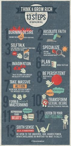 Think And Grow Rich: 13 Steps success tips infographic self improvement wealth self help tips on self improvement self improvement infographic Self Development, Personal Development, Design Development, Guter Rat, Think And Grow Rich, How To Be Rich, Self Improvement, Self Help, Life Lessons