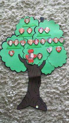 """Árvore Genealógica de EVA. Projeto """"Todos temos uma Família"""""""