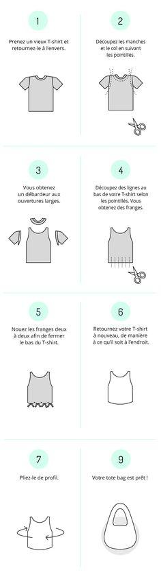 Souvenez-vous que « rien ne se perd, tout se transforme », et décidez de transformer un t-shirt destiné aux oubliettes, en un sac bien chouette !
