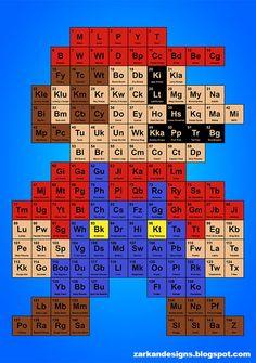 Periodic Mario Table   Zarkan Designs