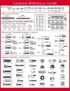 Fastener Reference Guide