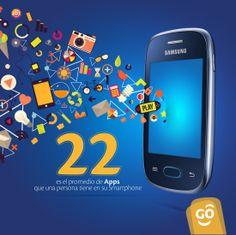¿Cuántos apps tienes en tu Smartphone? El promedio de apps que una persona tiene en su Smartphone es de 22. ¿Crees que esto es correcto?