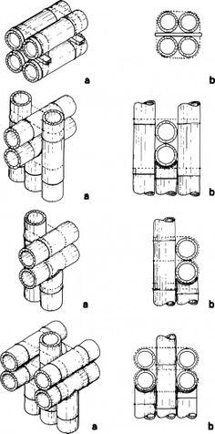 """Cortesía de Oscar Hidalgo: """"Manual de construcción con Bambú de Guadua"""", del Centro de Investigación de Bambú y madera (CIBAM), de la Universidad Nacional de Colombia."""