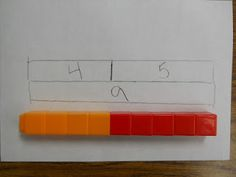 Mrs. T's First Grade Class: Common Core   Part Part Whole - how simple, yet brilliant with unifix cubes