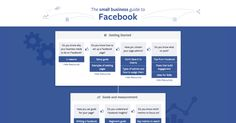 A step-by-step guide for learning how to setup, manage, and measure successful social campaigns on Facebook.