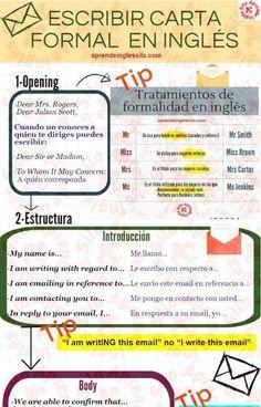 Aprende a escribir,paso a paso, una carta formal en inglés con esta genial infografía. Incluyo el PDF para descargar GRATIS.