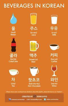 Korean Language 796714990315303507 - Trendy Travel Words Languages Learn Korean Source by Korean Words Learning, Korean Language Learning, Spanish Language, French Language, Learning Spanish, German Language, Spanish Games, Italian Language, Learn Basic Korean