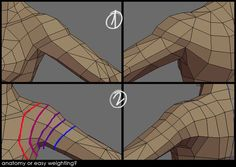 ShoulderTopology - Polycount Wiki: