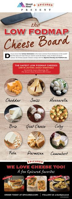 Lactose Free Cheese, Lactose Free Recipes, Fodmap Recipes, Lactose Free Diet Plan, Gluten Free, Dairy Free, Fodmap Diet Plan, Low Fodmap, High Fodmap Foods