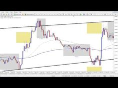 Forex bank trading techniques