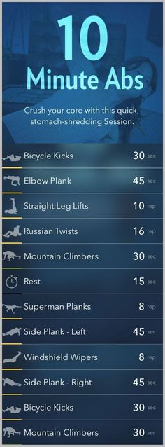 minute abs | Posted By: AdvancedWeightLossTips.com