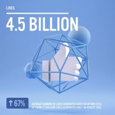 Facebook Marketing For Business: Attract More Leads, Connect With More Clients And Build A Marketing Plan Through Facebook