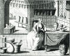 Illustration of  a Housekeeper at rest in her Still-Room taken from the frontispiece of Nathan Bailey's Dictionarium Domesticum 1736