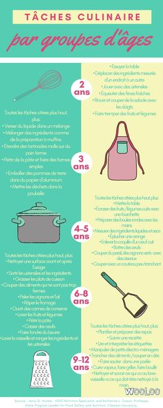 Culinary tasks appropriate for age groups - - How To Introduce Yourself, Parenting, Nutrition, Motivation, Logan, Twins, Rules For Kids, Household Chores Chart, Family Planning