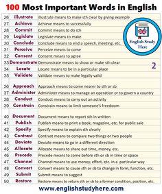 100 Most Important Words, Definitions - English Study Here Slang English, English Verbs, Learn English Grammar, English Writing Skills, English Vocabulary Words, Learn English Words, English Phrases, English Language Learning, English Study