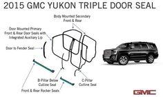 General Motors Details Interior Quietness Of The 2015 GMC Yukon