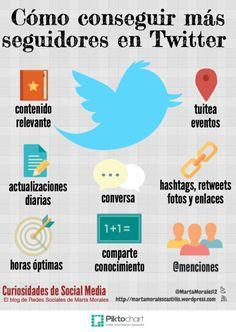 infografía cómo conseguir más seguidores en twitter marta morales castillo periodista community manager blog curiosidades de social media