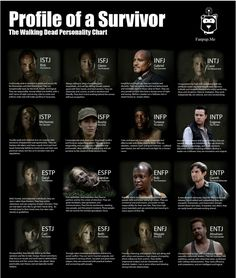 I'm equally ISTJ & INTJ, so I'm a kick ass combo of Rick & Carol. I'm good with that. :)