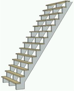 Stairs and How they Work