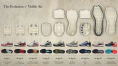 The Evolution of Nike's Visible Air | Highsnobiety