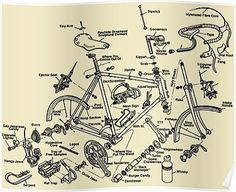 """My favorite is still """"rear gorilla"""" and """"fixie stars. Bicycle Art, Bicycle Design, Road Cycling, Cycling Bikes, Cycling Jerseys, Bmx Bikes, Velo Vintage, Vintage Bicycles, Bicycle Maintenance"""