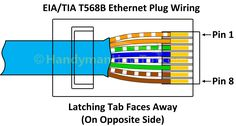 cat5e wiring diagram on cat5e wiring standards any product technical rh pinterest com