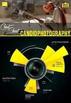 Candid Photography Cheat Sheet