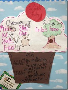 A Cupcake Party graphic organizer 2nd Grade Reading, Guided Reading, Language Activities, Literacy Activities, Kids Book Club, Story Structure, Library Lessons, Writer Workshop, Teacher Tools