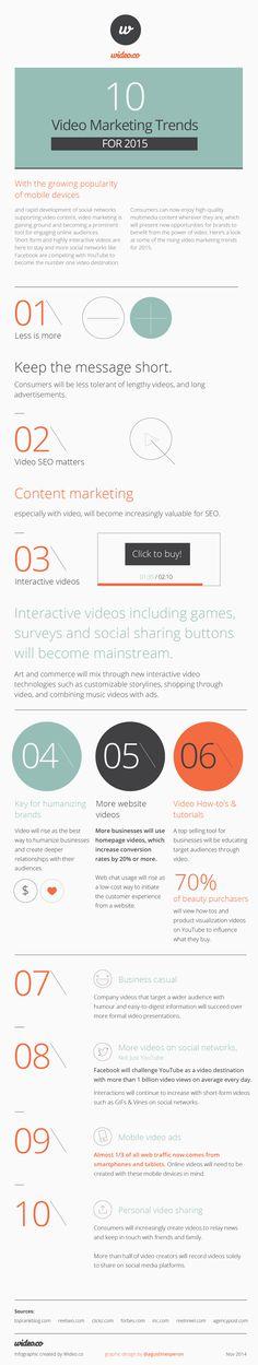 Hola: Una infografía con 10 tendencias en vídeo marketing 2015. Un saludo