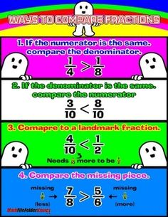 Comparing Fractions {Poster/Anchor Chart and Cards}  http://www.teacherspayteachers.com/Product/Comparing-Fractions-PosterAnchor-Chart-and-Cards-1229655