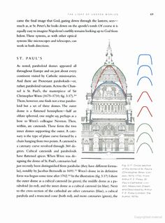 Sir Christopher Wren Biography: Famous English Architect