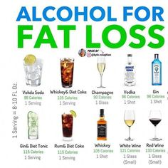 Do you wanna get tipsy and still lose weight on a low carb diet? We provide alcohol drinks recipes so you can make your own alcoholic beverages in low carbs. Low Calorie Alcoholic Drinks, Keto Cocktails, Low Carb Drinks, Alcoholic Beverages, Low Calorie Mixed Drinks, Keto Diet Alcohol, Alcohol Calories, Calorie Chart, Calorie Counting Chart