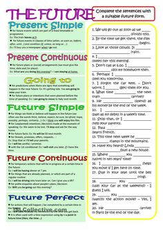 FUTURE TENSES Repinned by Chesapeake College Adult Ed. Free classes on the Eastern Shore of MD to help you earn your GED - H.S. Diploma or Learn English (ESL). www.Chesapeake.edu