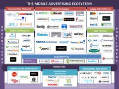 mobile-is-the-future-of-digital-advertising-heres-what-you-need-to-know.jpg (1200×900)