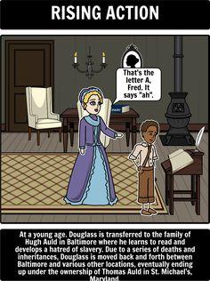 frederick douglass mini essay Frederick douglass timeline 1818 to 1835 1818 born frederick augustus  washington bailey, a slave, in tuckahoe, talbot county, maryland mother is a  slave,.