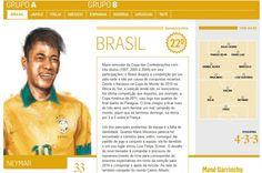 Conheça as seleções do Grupo A da Copa das Confederações 2013