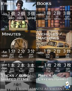 Counting in Japanese