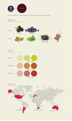 Learn About Wine: Shiraz / Syrah Grape