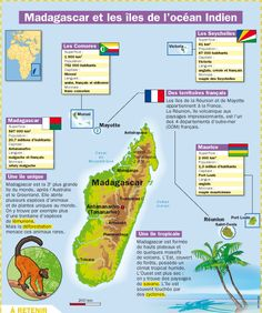Fiche exposés : Madagascar et les îles de l'océan indien Ap French, French Class, French Words, French Lessons, Learn French, French Teaching Resources, Teaching French, Madagascar, Pays Francophone